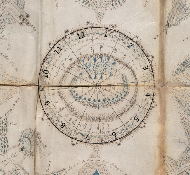Карта астрологических топосов, совмещенная с центральным миром на карте Войница